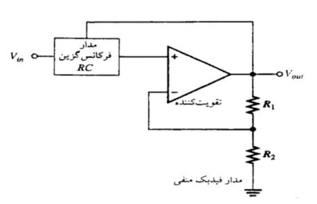 Filter schematic فیلترها